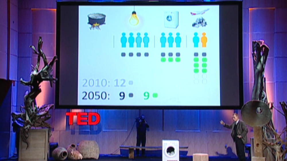 Hans Rosling – The magic washing machine